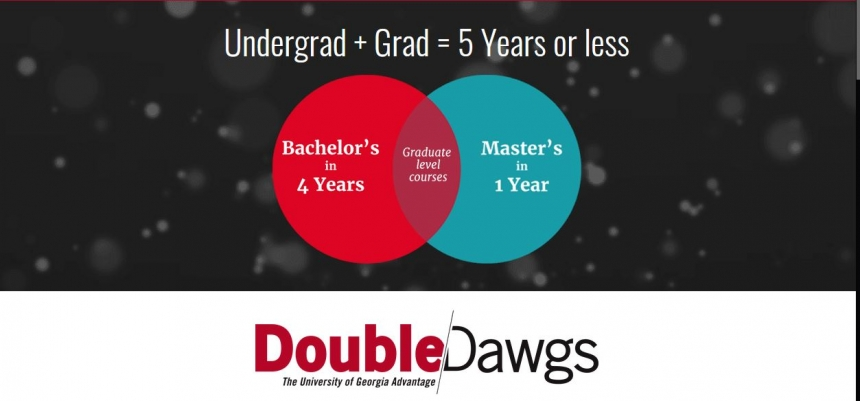 Double Dawgs: Earn Bachelor's and Master's degrees in five years or less.